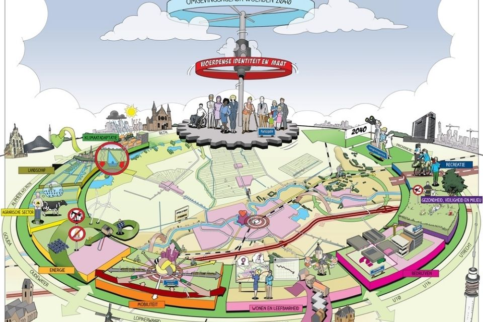 Hoe zien de stad en de dorpen eruit in 2030?